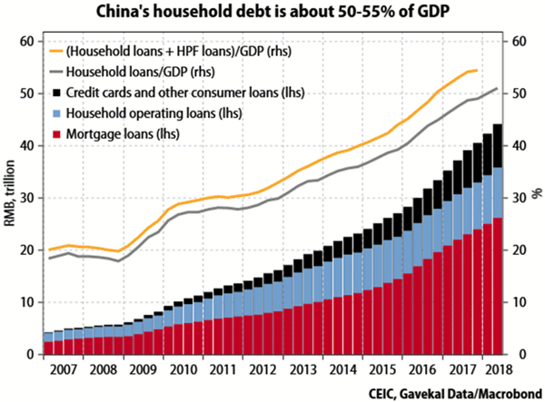 Chinese Credit Collapse Is Imminent