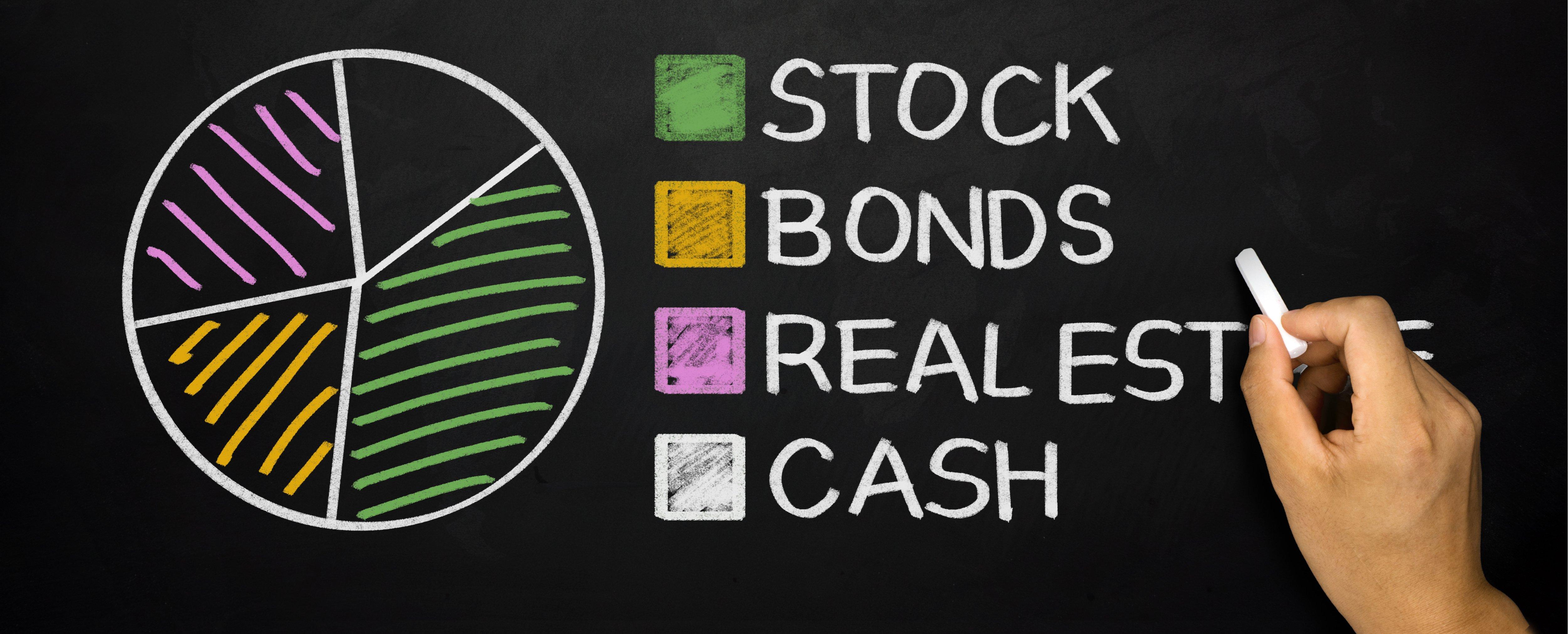 Unleashing Asset Allocation Benefits